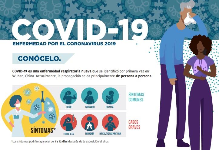 Infografia – COVID-19 Enfermedad por el coronavirus 2019: Conócelo